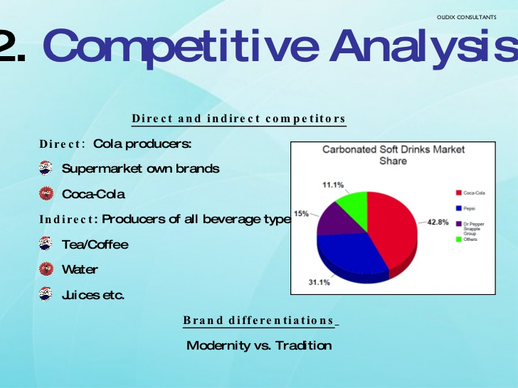 Competitive Analysis - Dominate Your Market - Squirrel