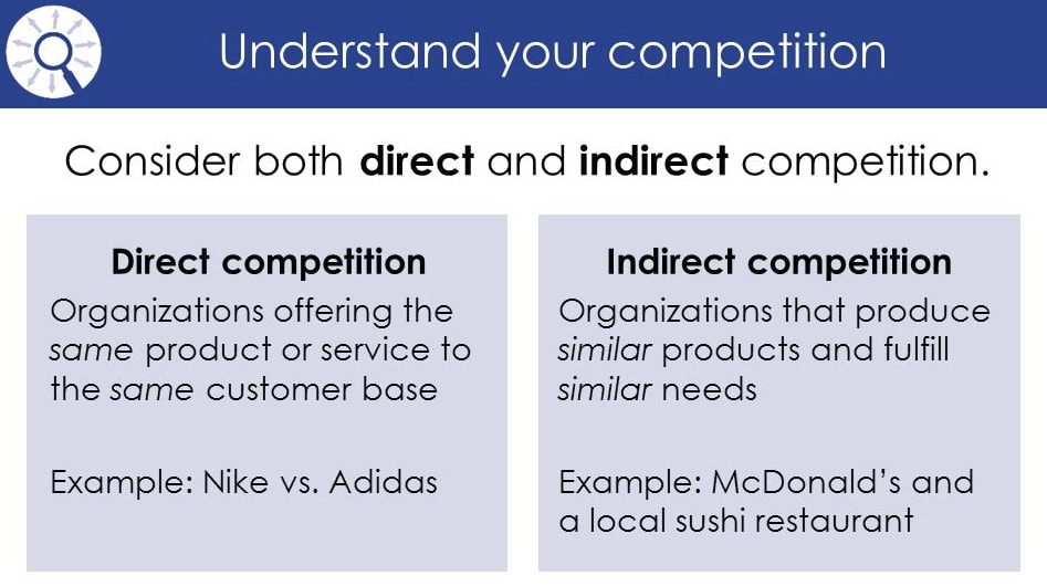 Competitive Analysis - Dominate Your Market - Squirrel Digital Marketing